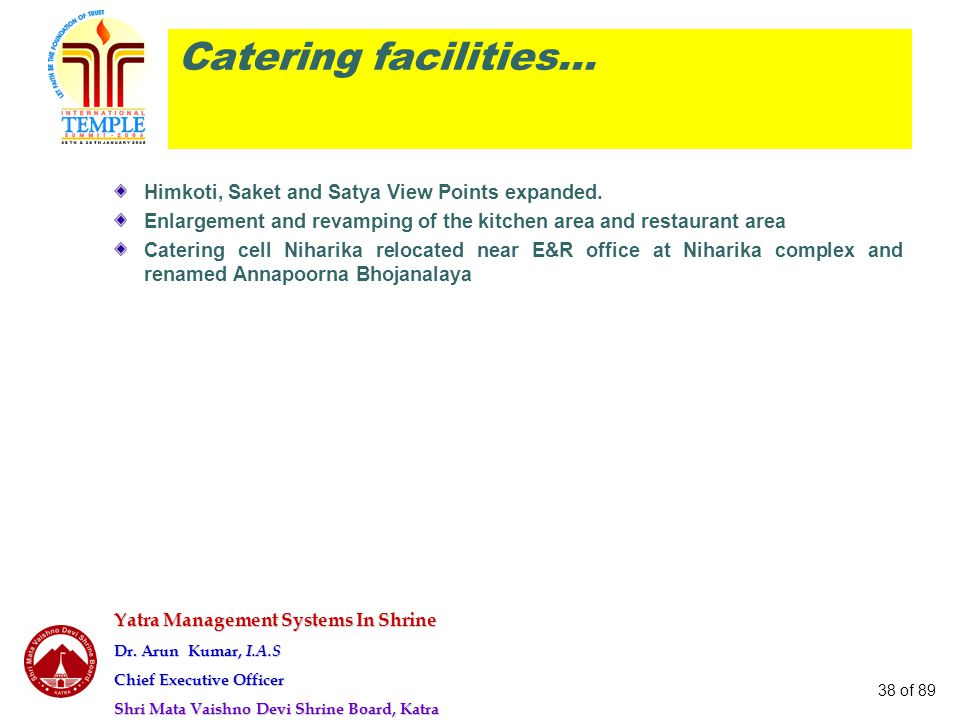 Catering facilities… Himkoti, Saket and Satya View Points expanded.