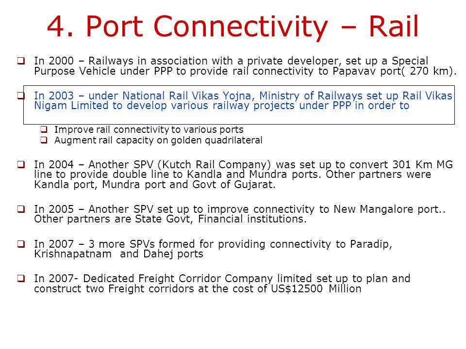 4. Port Connectivity – Rail