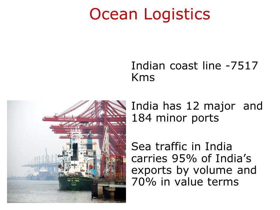 Ocean Logistics Indian coast line -7517 Kms