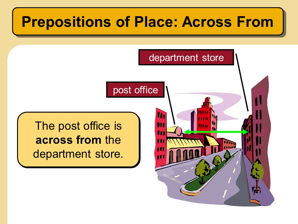 Prepositions of Place: Across From