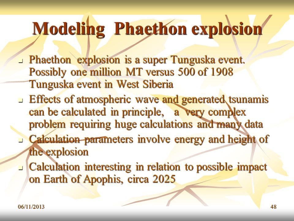 Modeling Phaethon explosion