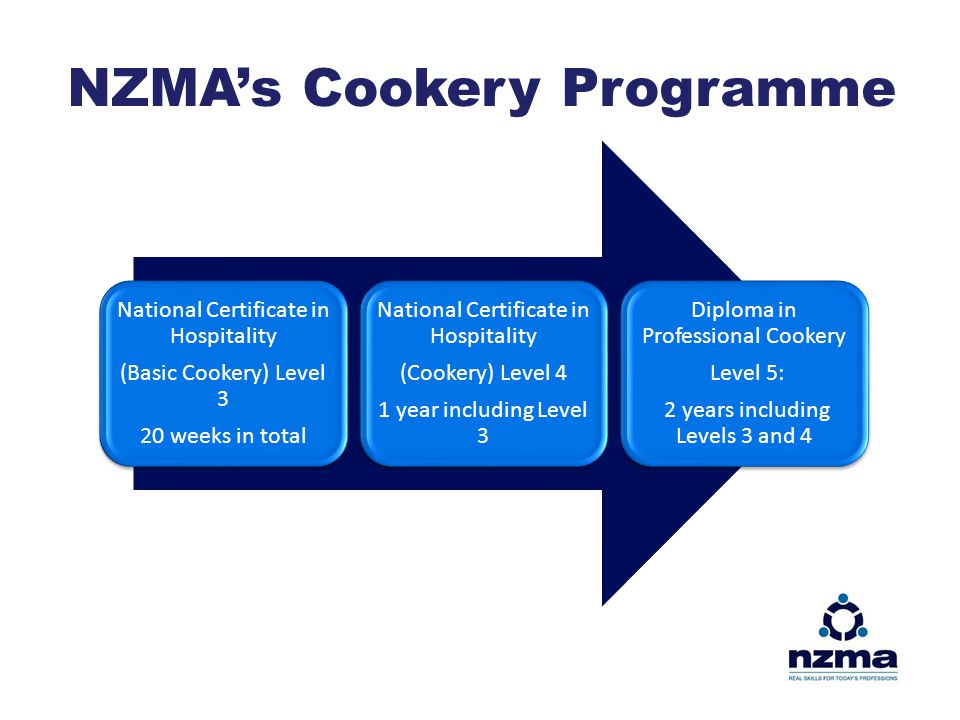 NZMA's Cookery Programme