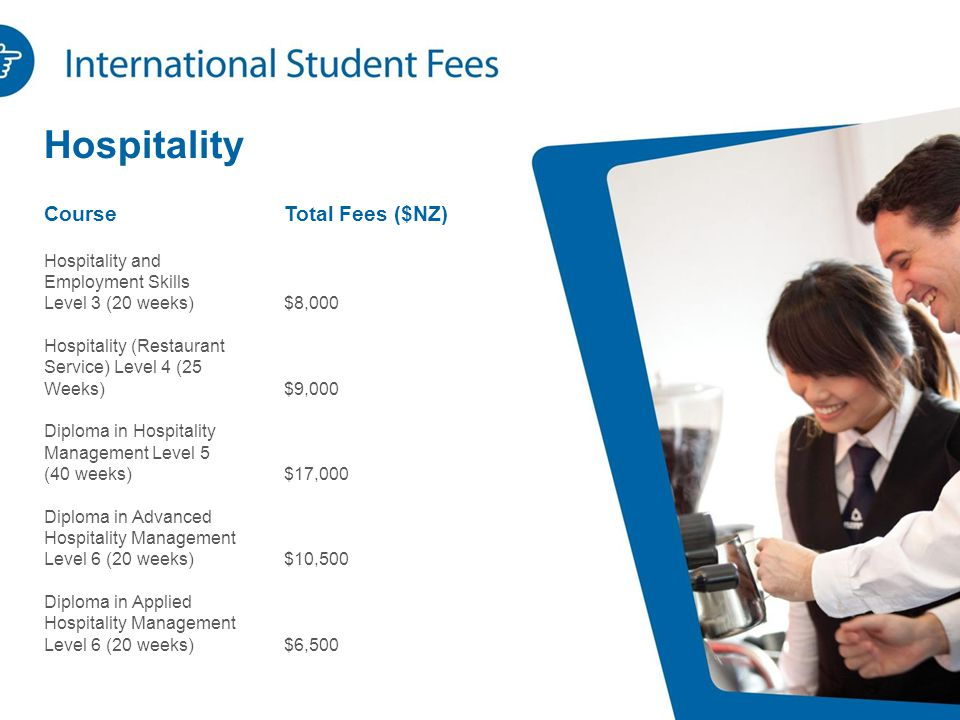 Hospitality Course Total Fees ($NZ) Hospitality and Employment Skills