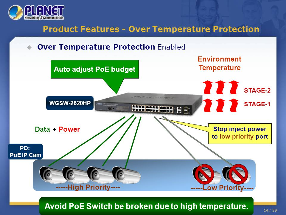 Product Features - Over Temperature Protection