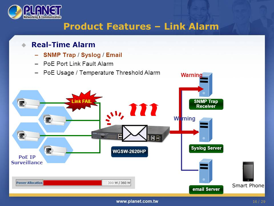 Product Features – Link Alarm