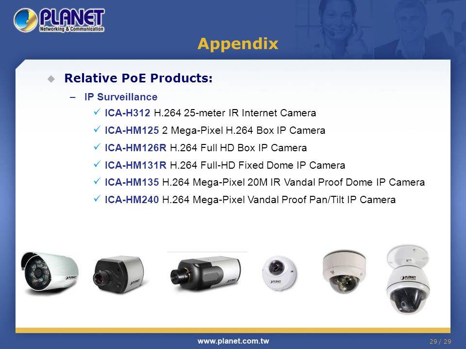 Appendix Relative PoE Products: IP Surveillance