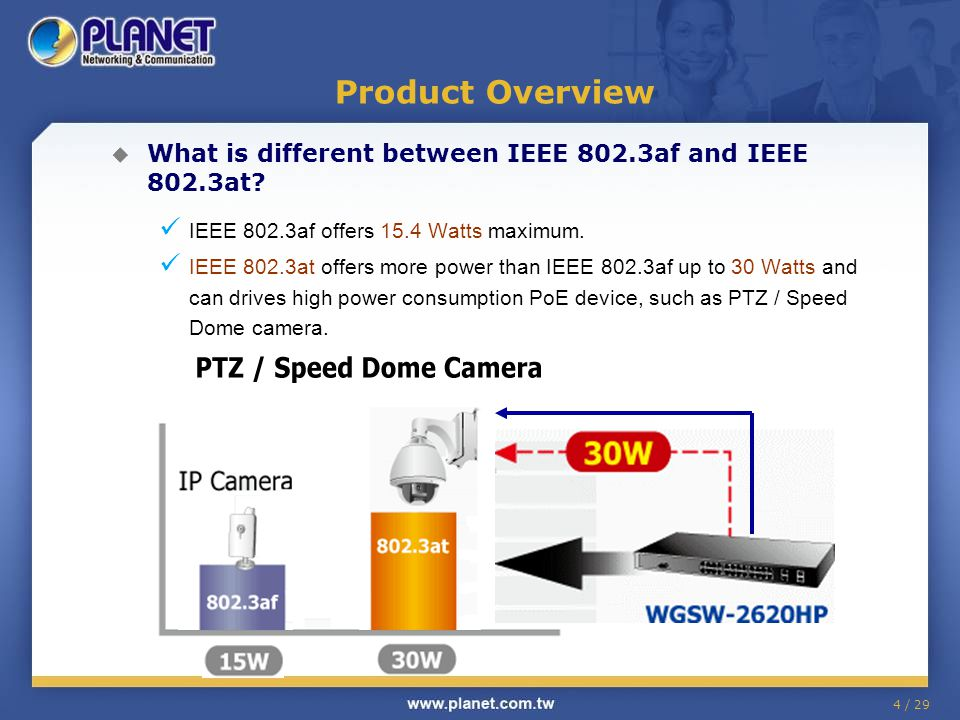 Product Overview What is different between IEEE 802.3af and IEEE 802.3at IEEE 802.3af offers 15.4 Watts maximum.