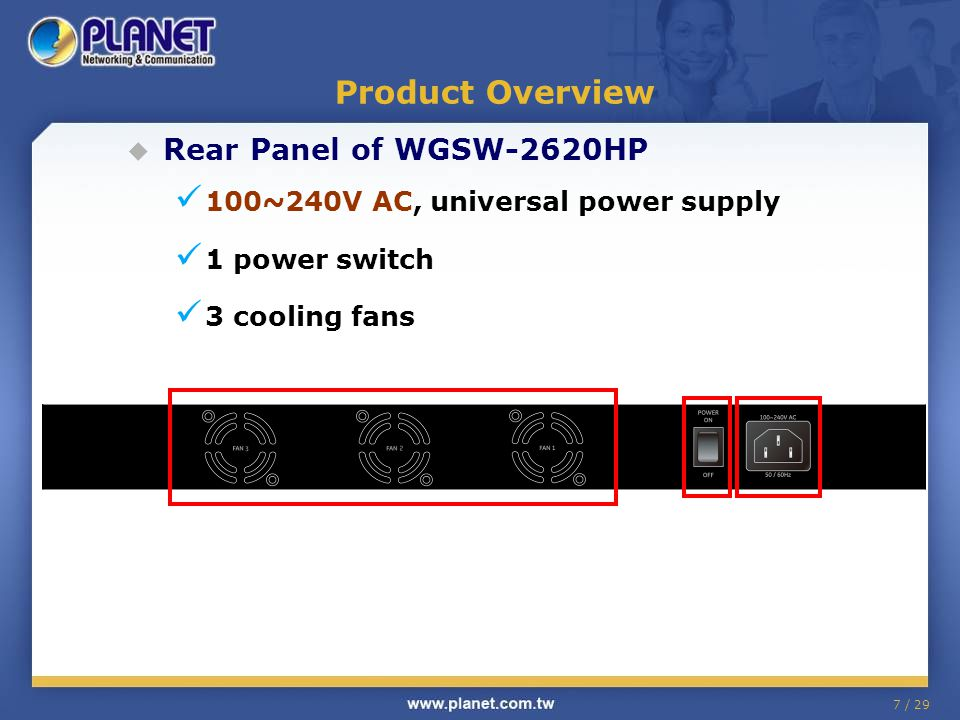 Product Overview Rear Panel of WGSW-2620HP