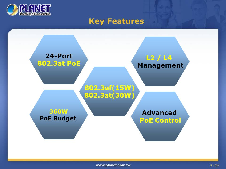 Key Features 24-Port 802.3at PoE L2 / L4 Management 802.3af(15W)