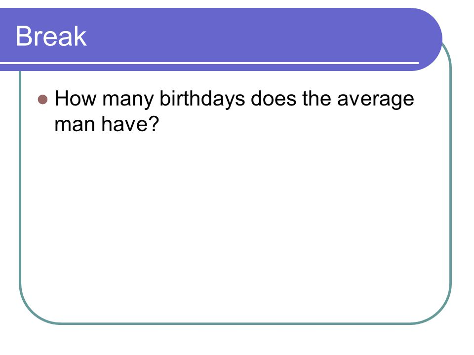 Break How many birthdays does the average man have
