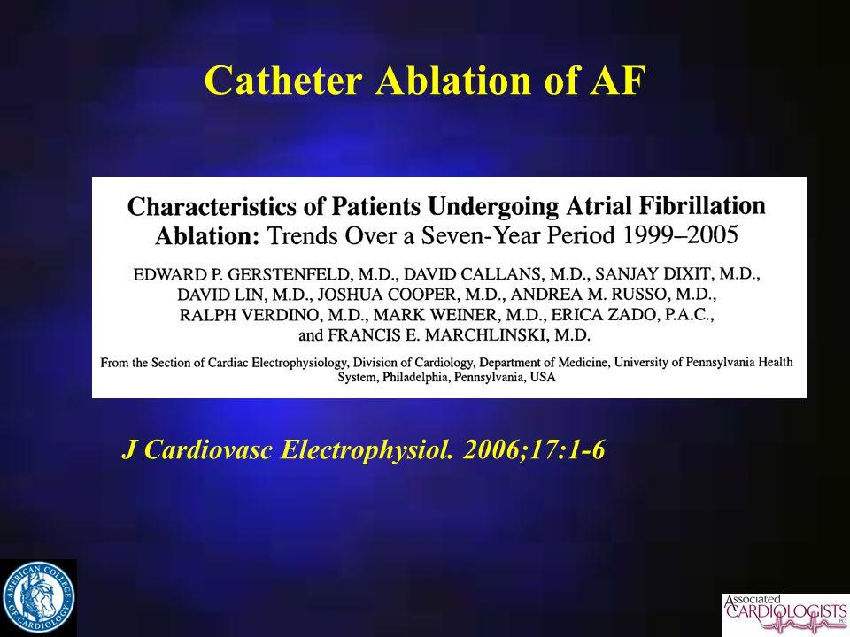 Catheter Ablation of AF