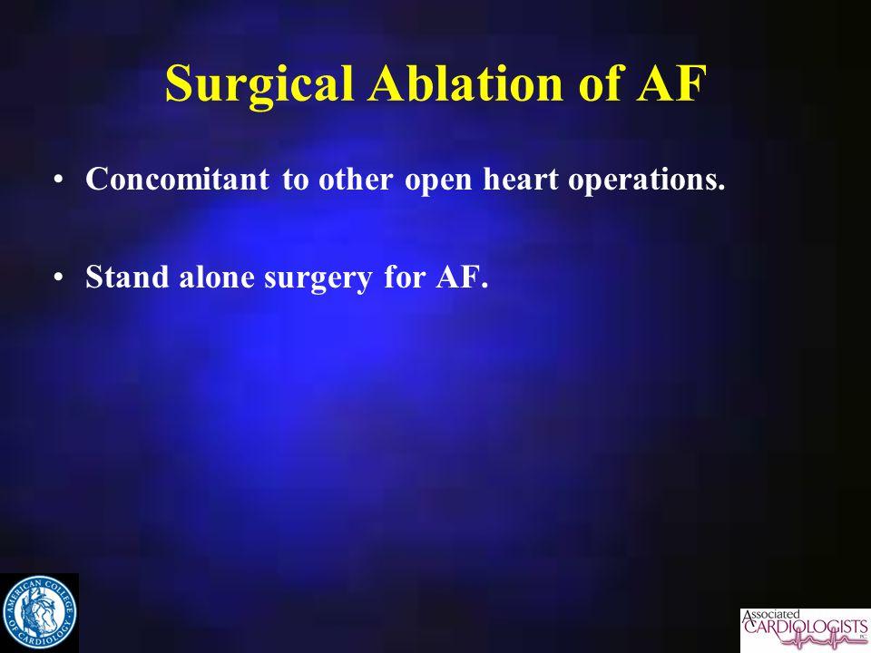 Surgical Ablation of AF