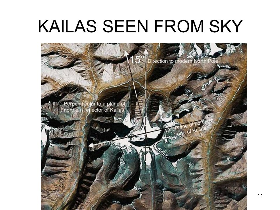 KAILAS SEEN FROM SKY