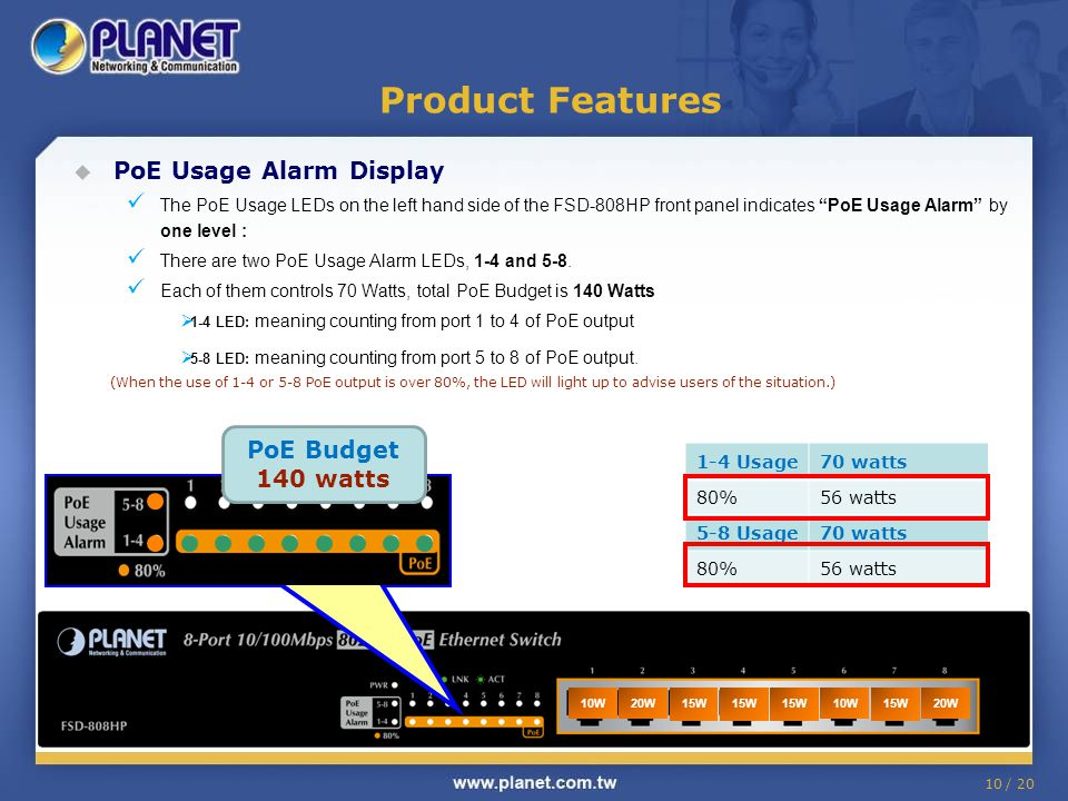 Product Features PoE Usage Alarm Display PoE Budget 140 watts