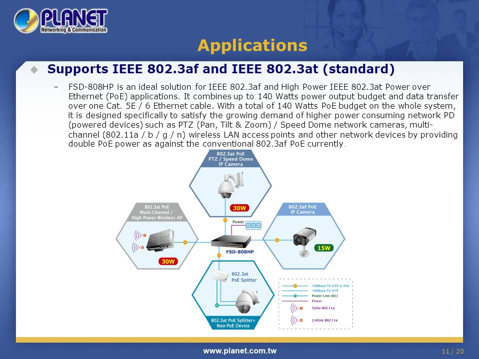Applications Supports IEEE 802.3af and IEEE 802.3at (standard)