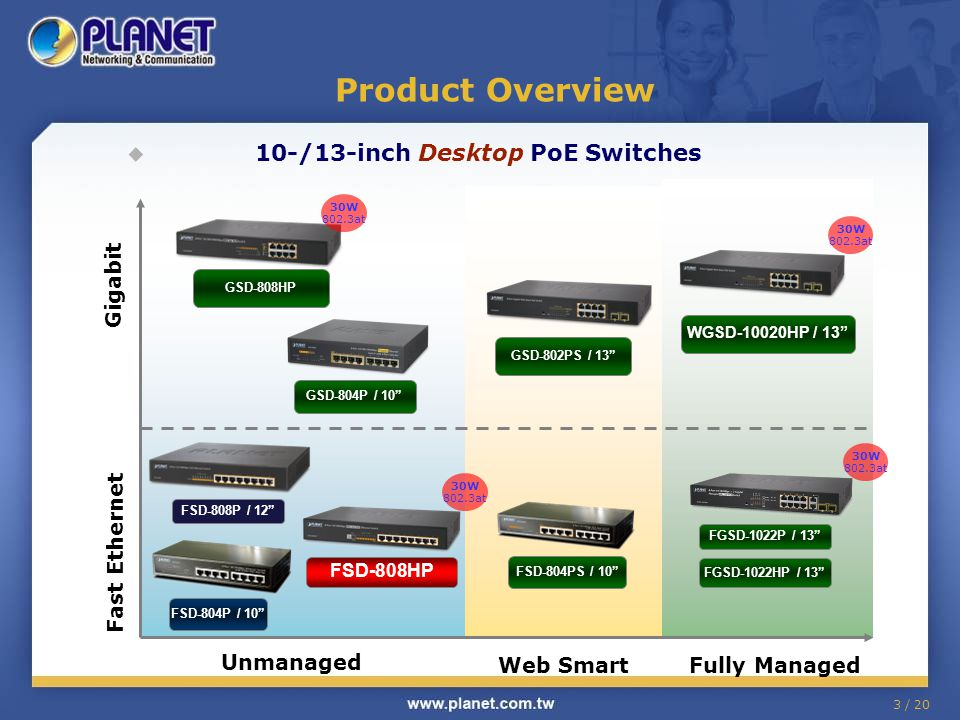 Product Overview 10-/13-inch Desktop PoE Switches Gigabit