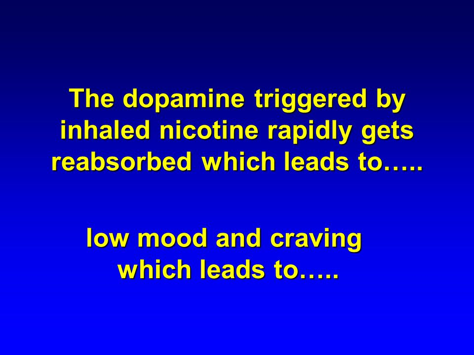 The dopamine triggered by inhaled nicotine rapidly gets reabsorbed which leads to…..