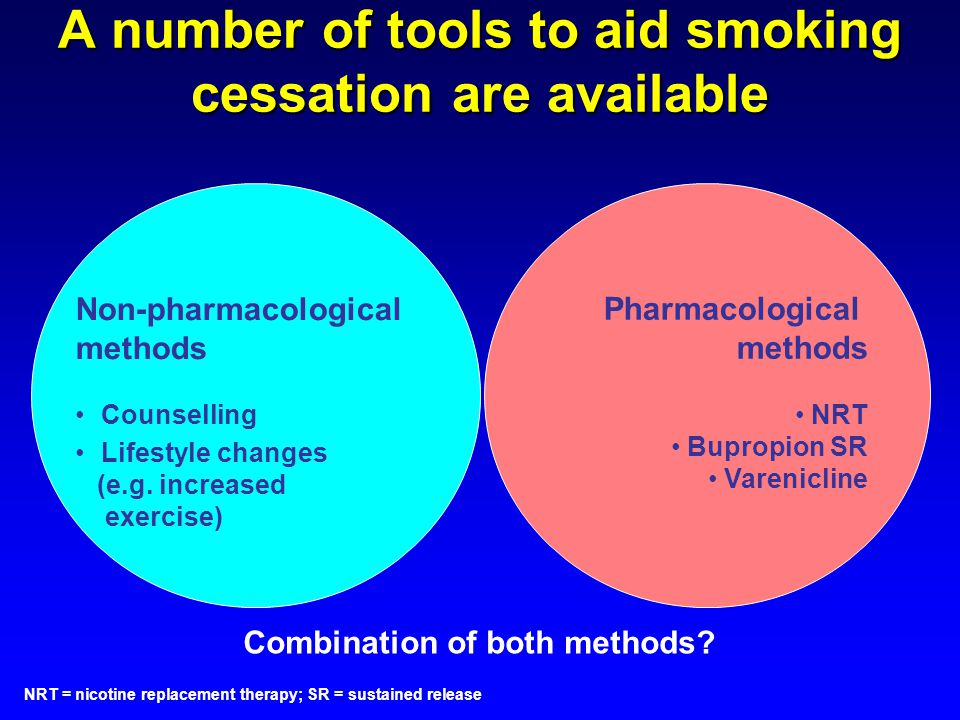 A number of tools to aid smoking cessation are available