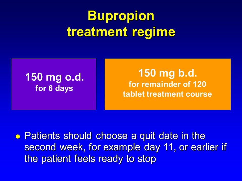 Bupropion treatment regime