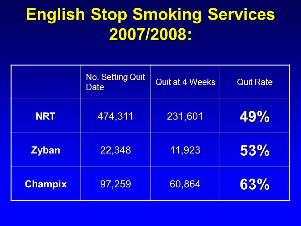 English Stop Smoking Services 2007/2008: