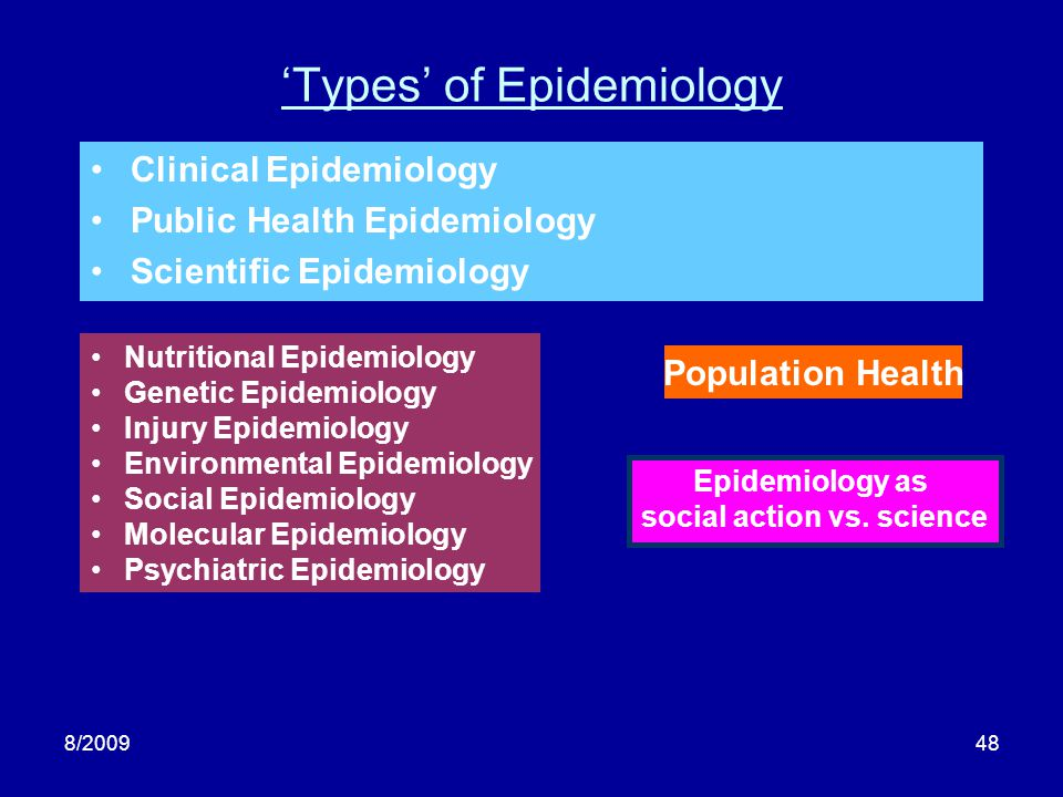 'Types' of Epidemiology