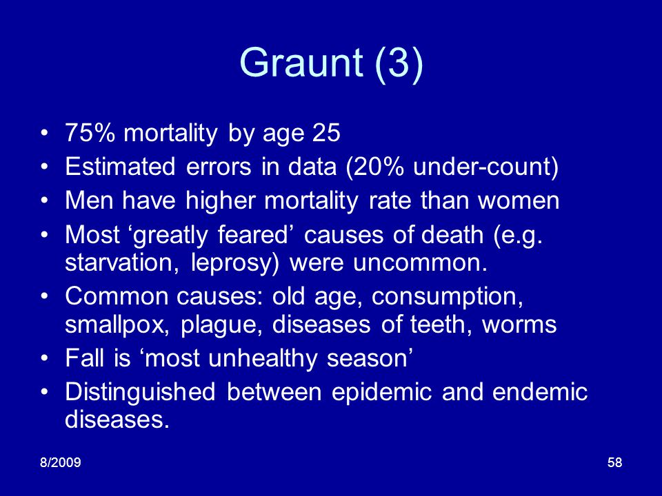 Graunt (3) 75% mortality by age 25