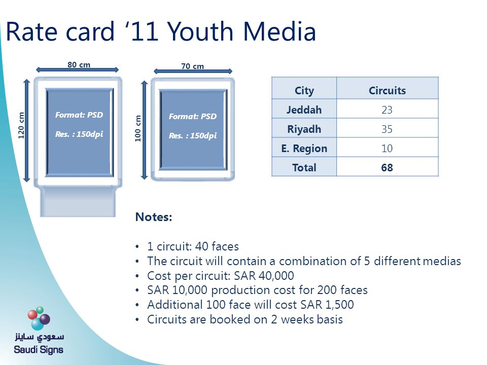 Rate card '11 Youth Media Notes: 1 circuit: 40 faces