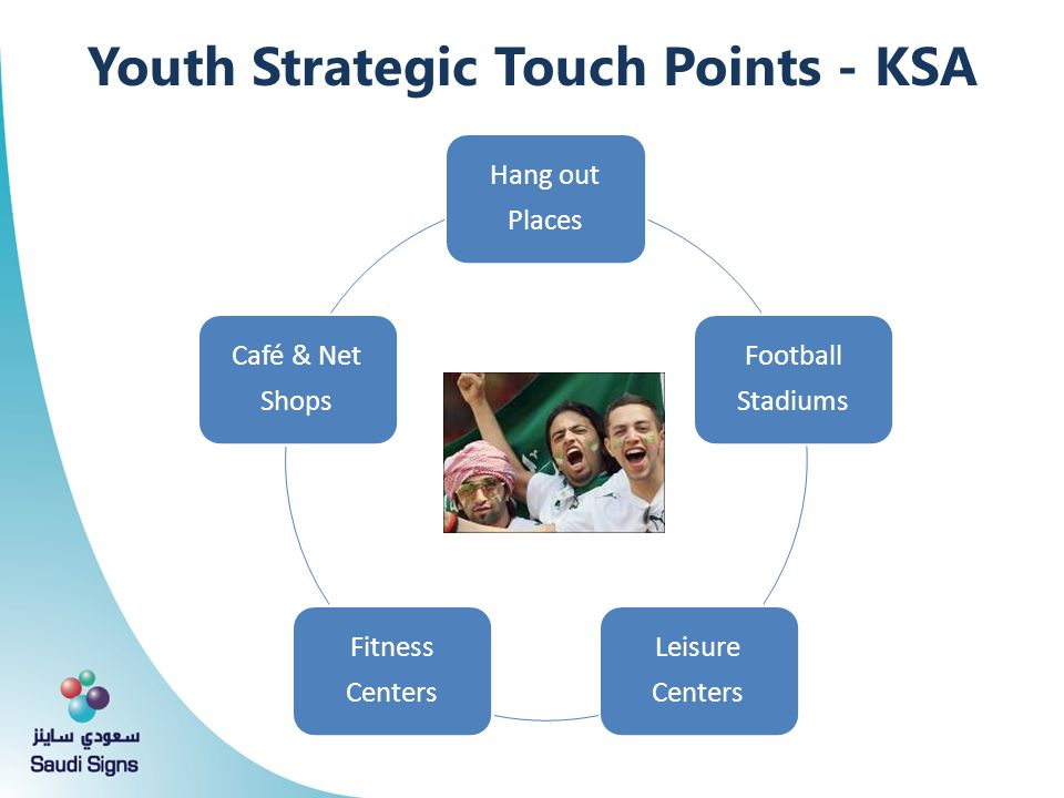 Youth Strategic Touch Points - KSA