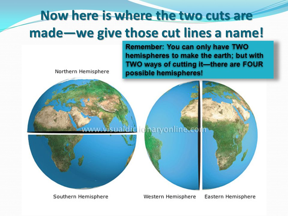 Now here is where the two cuts are made—we give those cut lines a name!