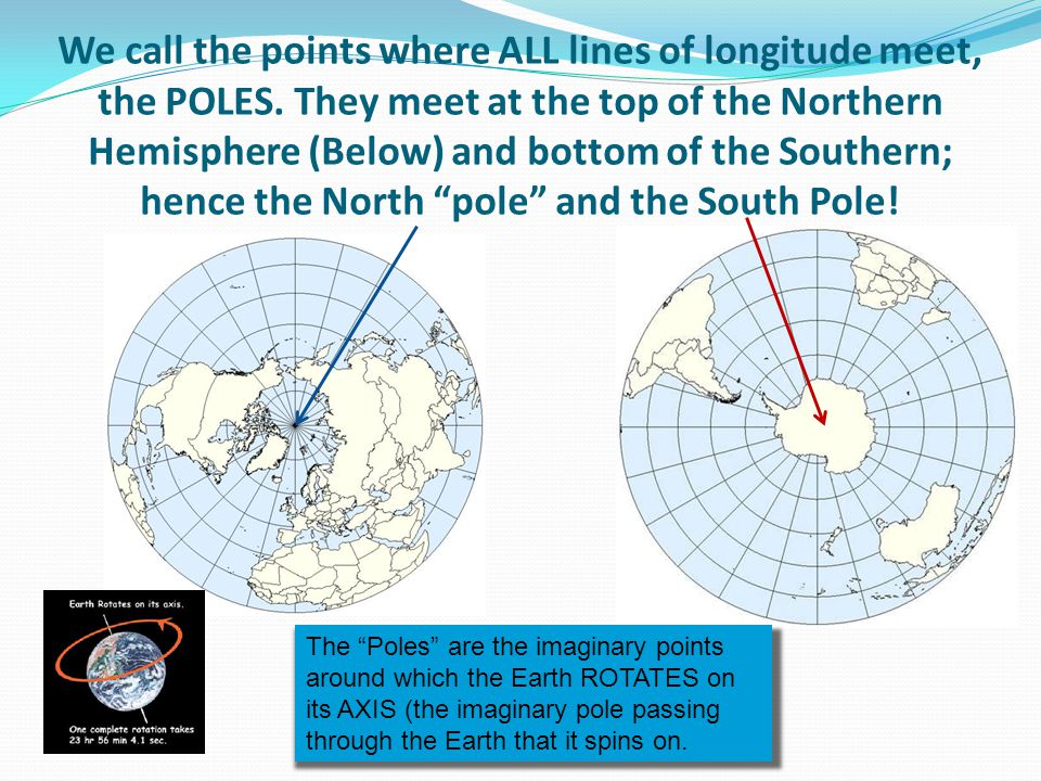 We call the points where ALL lines of longitude meet, the POLES