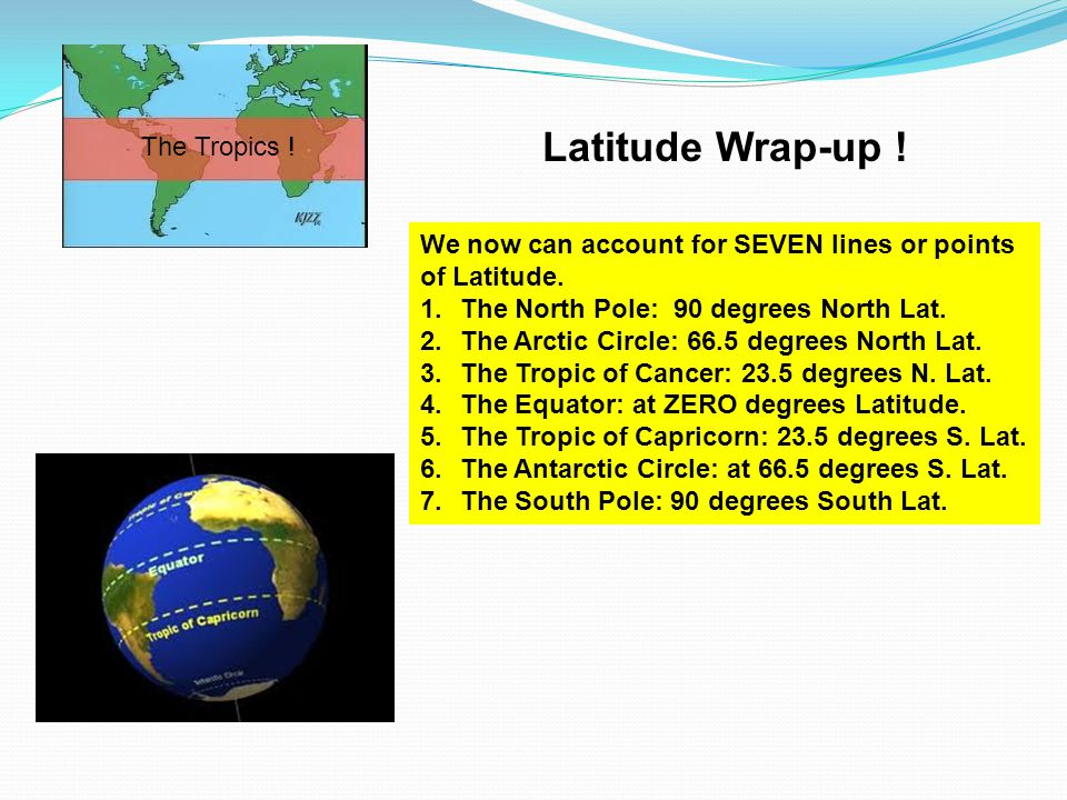Latitude Wrap-up ! The Tropics !