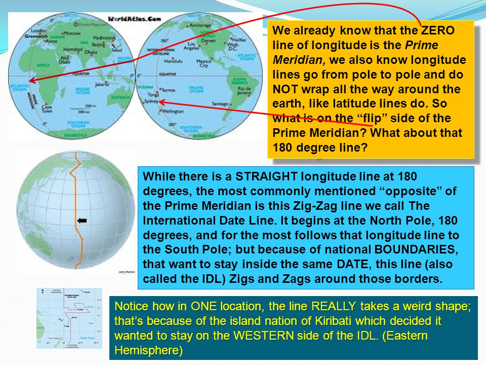 We already know that the ZERO line of longitude is the Prime Meridian, we also know longitude lines go from pole to pole and do NOT wrap all the way around the earth, like latitude lines do. So what is on the flip side of the Prime Meridian What about that 180 degree line