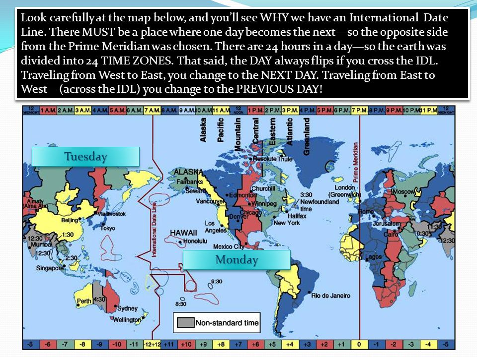 Look carefully at the map below, and you'll see WHY we have an International Date Line. There MUST be a place where one day becomes the next—so the opposite side from the Prime Meridian was chosen. There are 24 hours in a day—so the earth was divided into 24 TIME ZONES. That said, the DAY always flips if you cross the IDL. Traveling from West to East, you change to the NEXT DAY. Traveling from East to West—(across the IDL) you change to the PREVIOUS DAY!