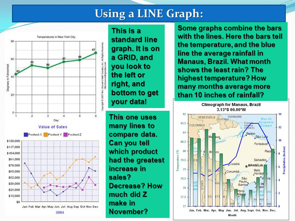 Using a LINE Graph: