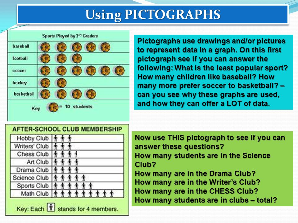Using PICTOGRAPHS