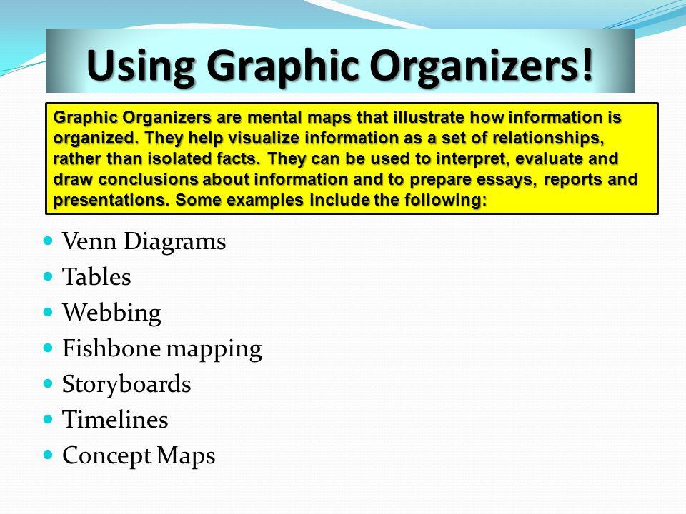 Using Graphic Organizers!
