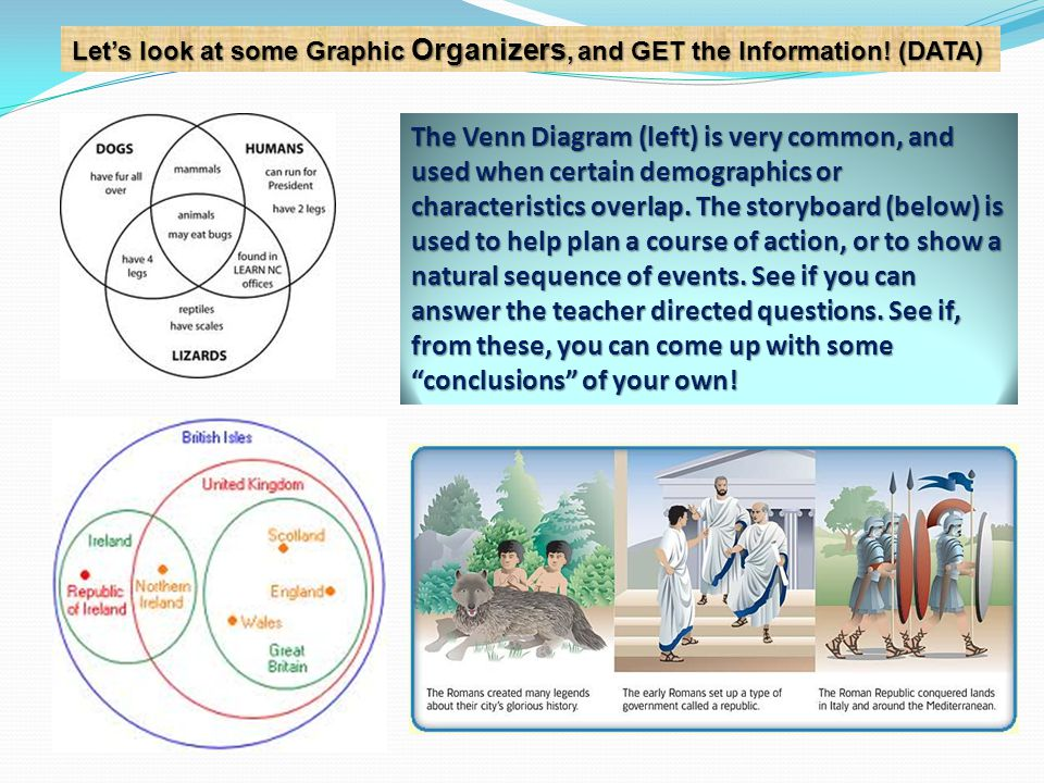 Let's look at some Graphic Organizers, and GET the Information! (DATA)