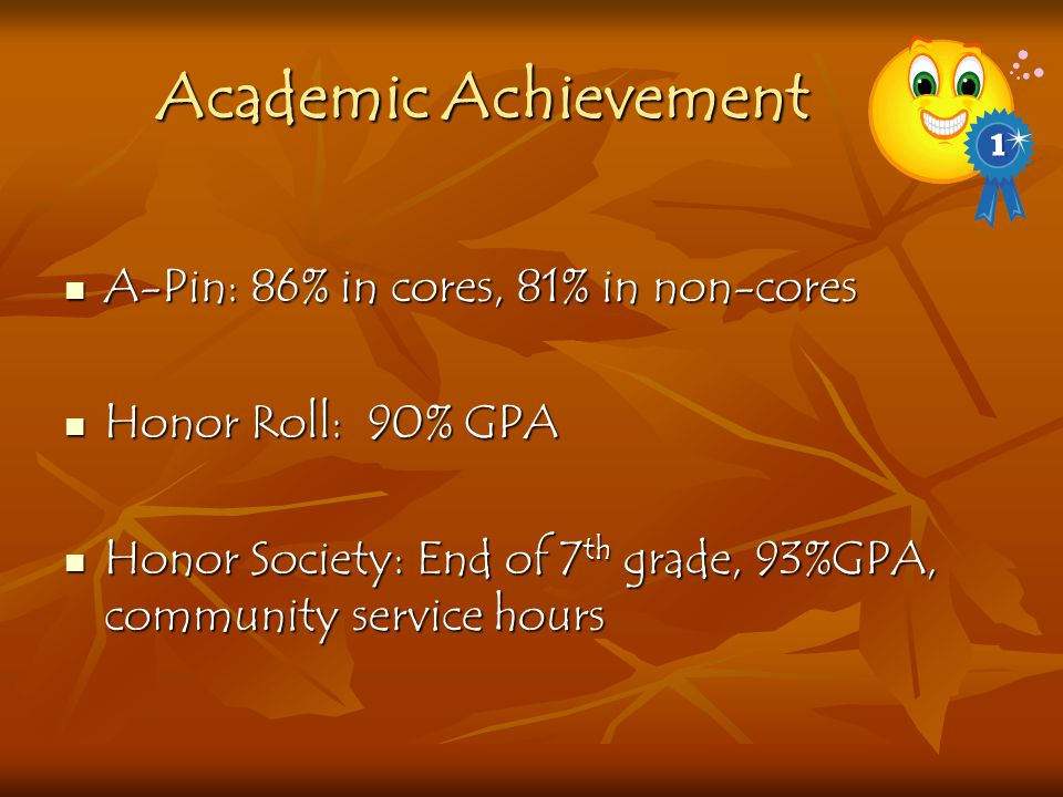 Academic Achievement A-Pin: 86% in cores, 81% in non-cores