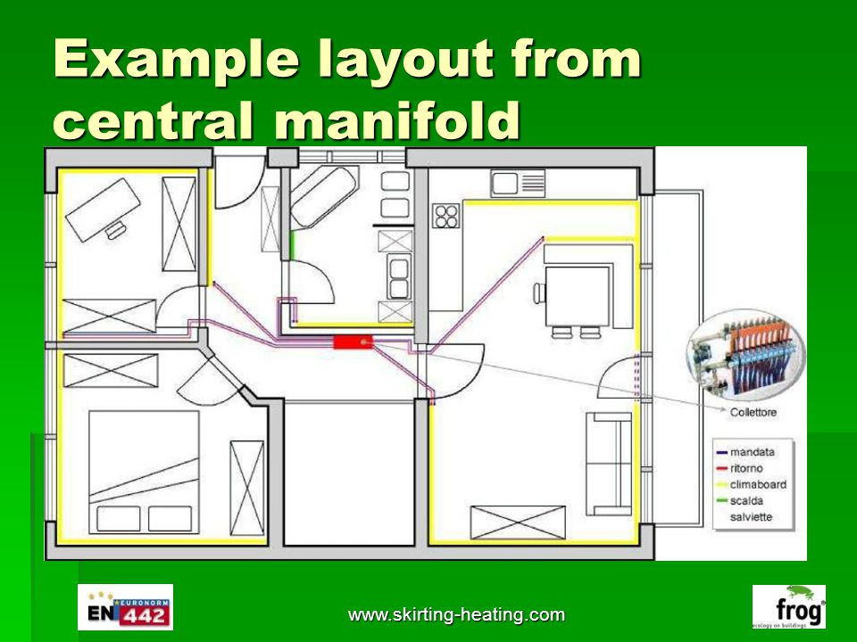 Example layout from central manifold