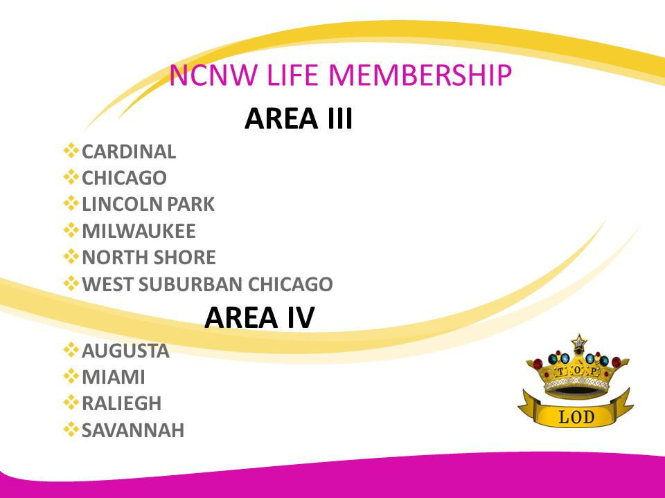 NCNW LIFE MEMBERSHIP AREA III AREA IV CARDINAL CHICAGO LINCOLN PARK