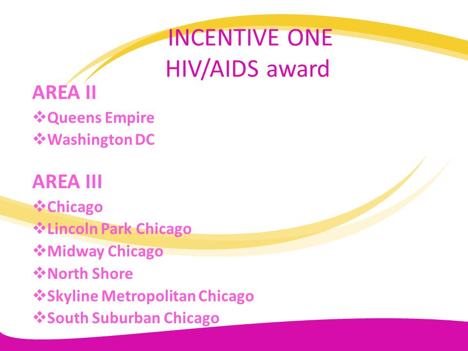 INCENTIVE ONE HIV/AIDS award