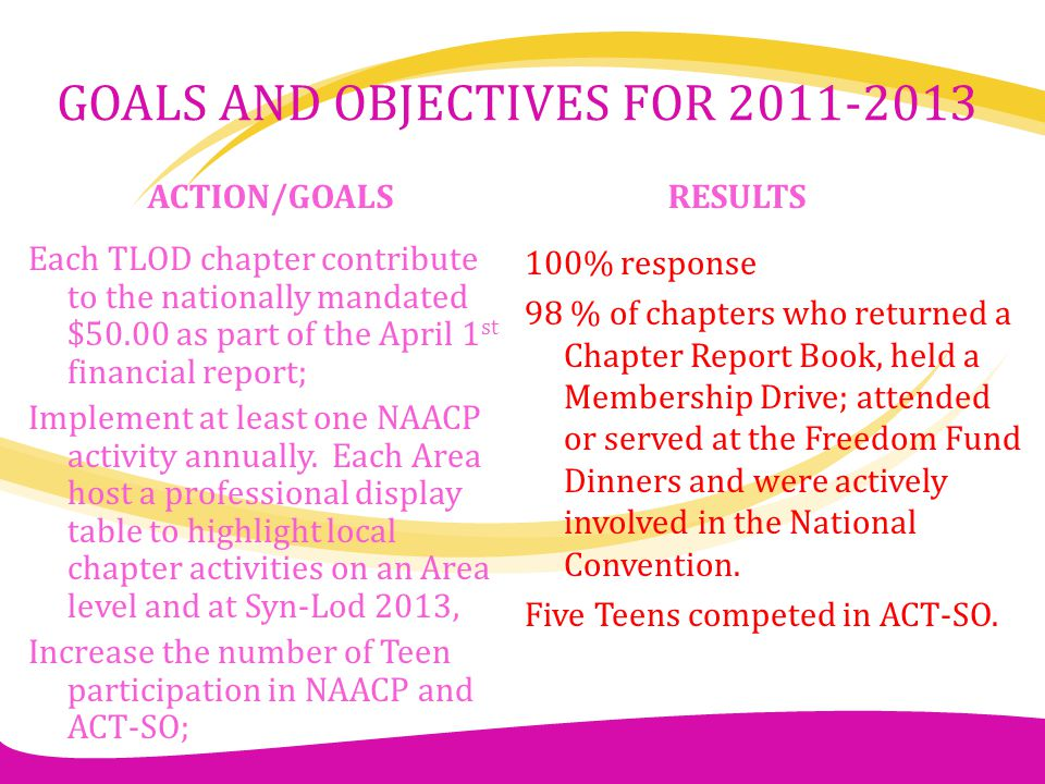 GOALS AND OBJECTIVES FOR