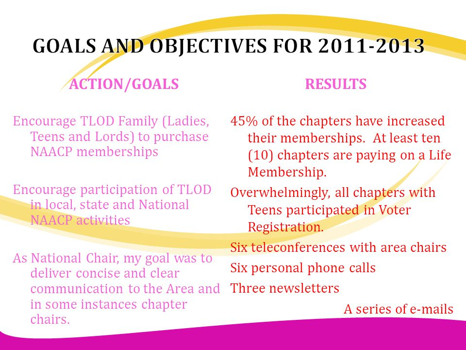 GOALS AND OBJECTIVES FOR 2011-2013