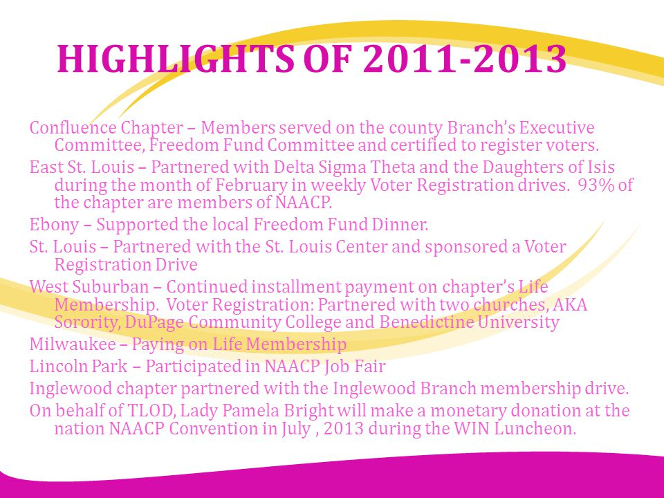 HIGHLIGHTS OF 2011-2013