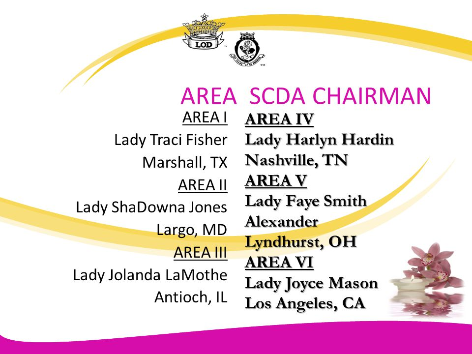 AREA SCDA CHAIRMAN AREA I Lady Traci Fisher Marshall, TX AREA II