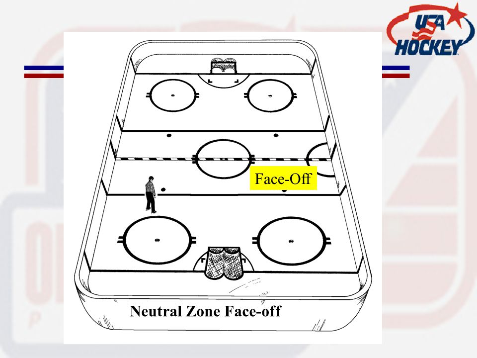 Neutral Zone Face-off Face-Off