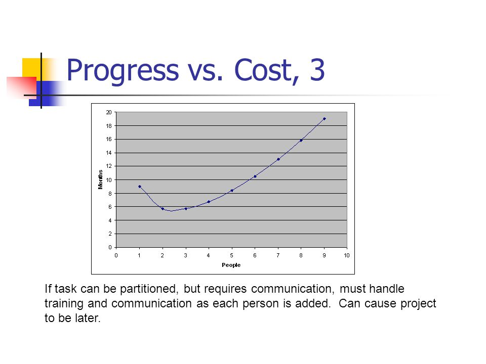 Progress vs. Cost, 3 If task can be partitioned, but requires communication, must handle.