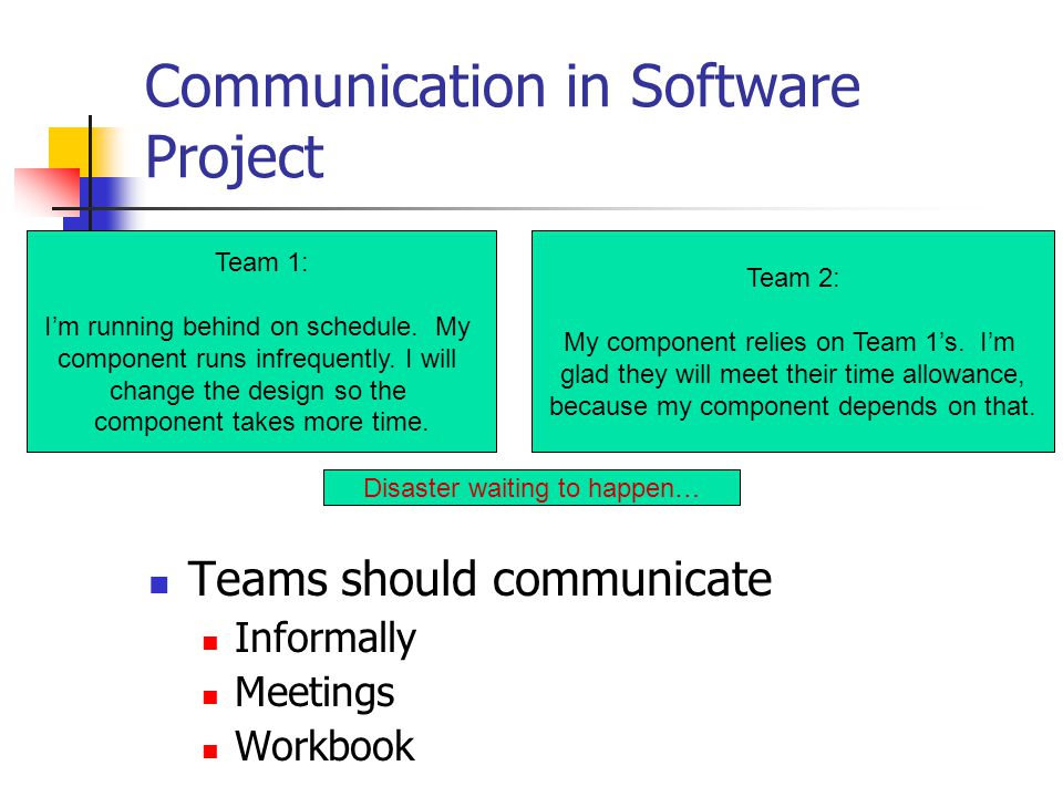 Communication in Software Project