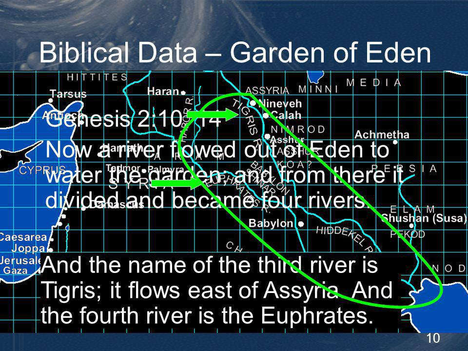 Origin of man and the races ppt download River flowing from the garden of eden