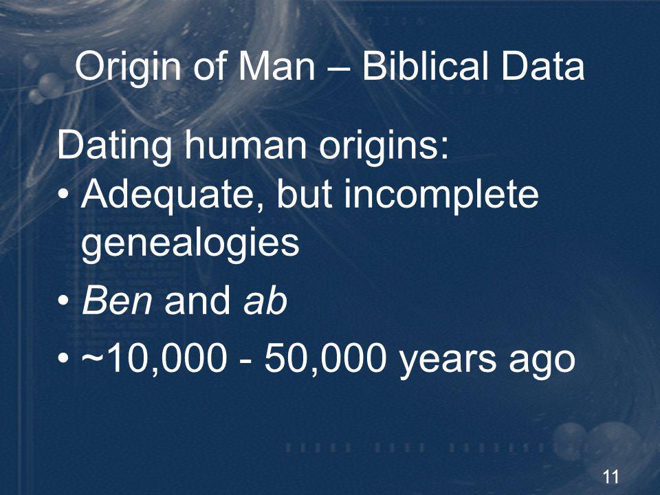 Origin of Man – Biblical Data